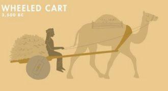 Η εξέλιξη των μέσων μεταφοράς μέσα από ένα βίντεο!