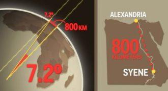 Πώς ο Ερατοσθένης μέτρησε την περίμετρο της γης (Video)